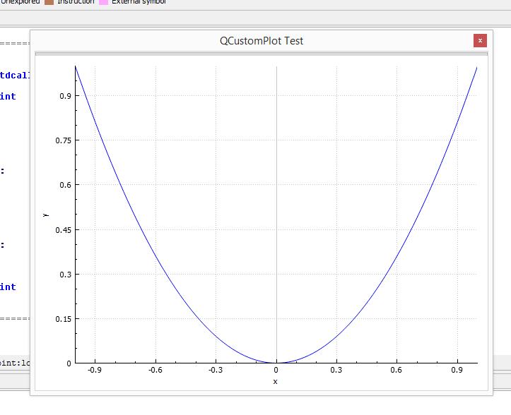 QCustomPlot for IDA Pro Qt C++ plug-ins | Macromonkey